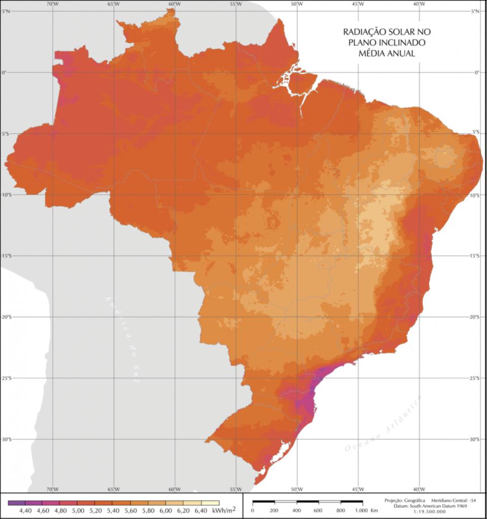 radiação solar no Brasil